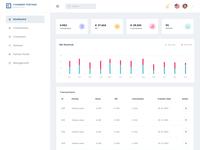 Partnership dashboard UI/UX