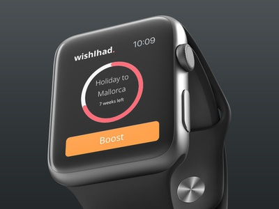 Wishihad Apple Watch Interface desing