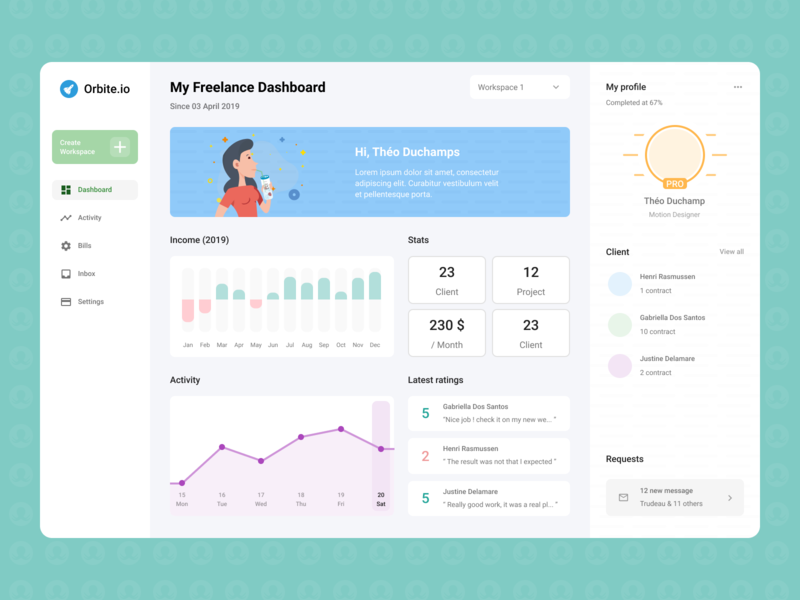 The freelance Dashboard digital designs dashboard design app designer flat freelance webdesign dashboard design dashboard ui dashboad design app logo ux ui illustrator illustration