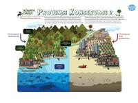 Conservation Province