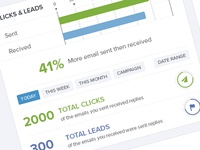 Click Leads