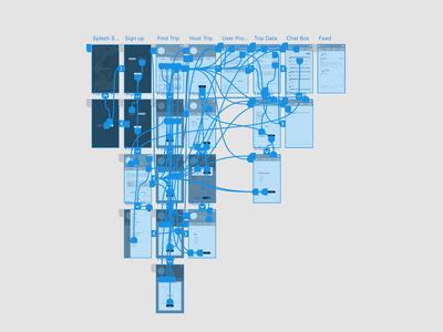 Prototypes - Mobile app