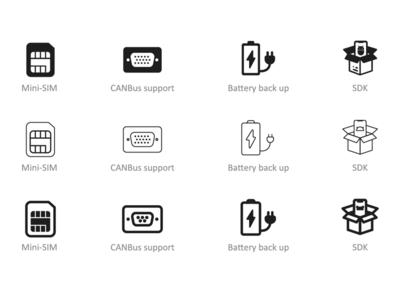 Astratelematics Icons Design