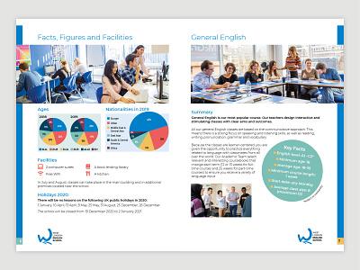 WLES brochure spread layout brochure logo design rebrand artwork design logo branding