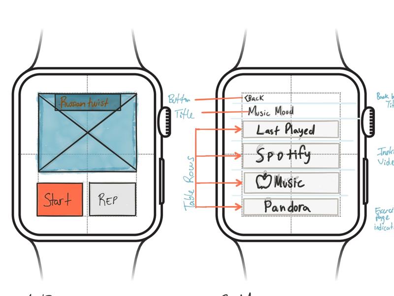 Habfit watchOS app sketches