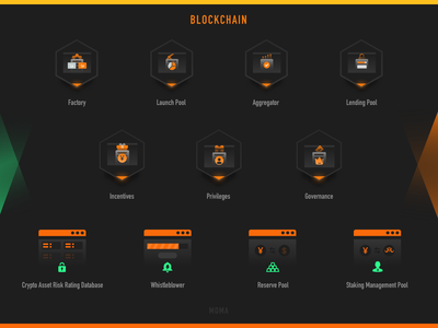 blockchain Icon design ppt orange 块 icon green 黑色 blockchain ui