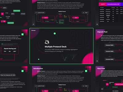 Multiple Protocol Deck PPT design logo procedure green violet ppt design icon 黑色 blockchain