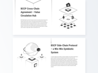 Bytetrade Public chain illustration web