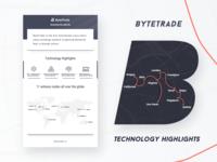 bytetrade Brand design