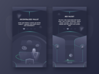 Brave wallet Guide pages