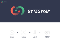 Byteswap Currency exchange logo