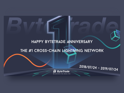 Bytetrade Anniversary Promotion Poster