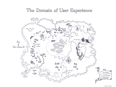 The Domain of User Experience Fantasy Map fantasy map graphic design illustration
