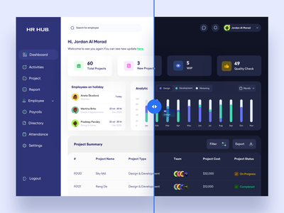 HR Management Dashboard payroll hr management hr dark theme dark light dashboad minimal web clean product design uxui userexperiencedesign ui userinterface uidesign design