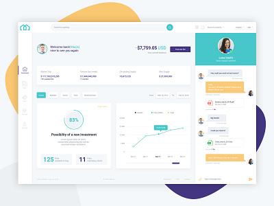 Flato - real estate dashboard calendar saas user management profile plans graphs panel charts chat real estate dashboard