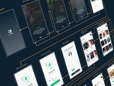 App User Flow process workflow uxui sitemap behance wireframes web design diagram ux user flow
