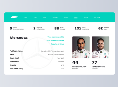 Formula One - Mercedes F1 Team