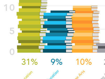Bar graph illustration for educational curriculum