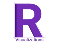 R Visualizations - Day 7