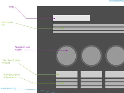 Website UI ui ux interface navigation website wireframe layout