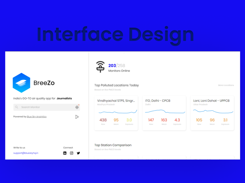 "BreeZo ""Air quality monitoring"" control pollution water bluesky climate change bigdata data visualization product design webdesign workspace monitoring quality air dribbble interface designer uxdesign uidesign design designer work"