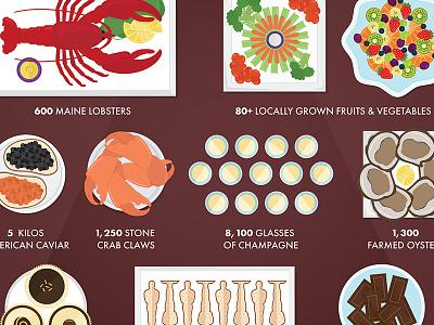2014 Oscars Governors Ball Infograph illustration infograph vector food