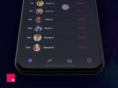 Social trading app gamification concept vs graphc uidesign competition financial trading app social app design ux ui