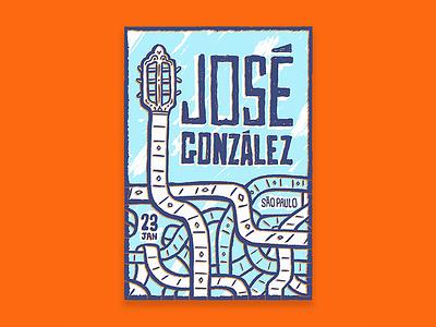José González Poster strings fret riff ideas procreate illustration electric acoustic guitar concert music folk gonzález josé