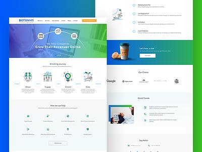 Botonym Website services seo media marketing digital design botonym bot agency