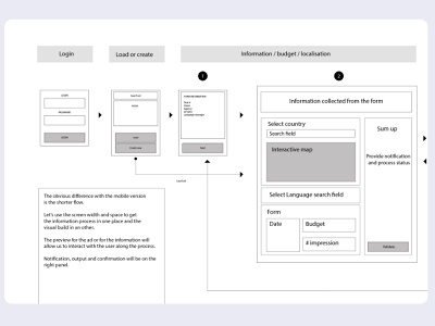 UX for a game registration interface design vector ux