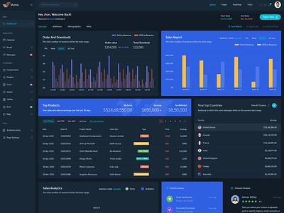Admin Dashboard UI KIT dashboard ui kits admin dashboard template