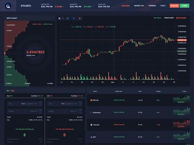 Cryptocurrency Trading Dashboard dashboard elegant currency exchange cryptocurrency bitcoin