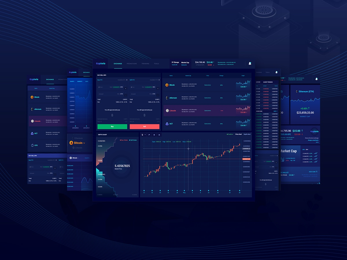cryptocurrency exchange charting dashboard software