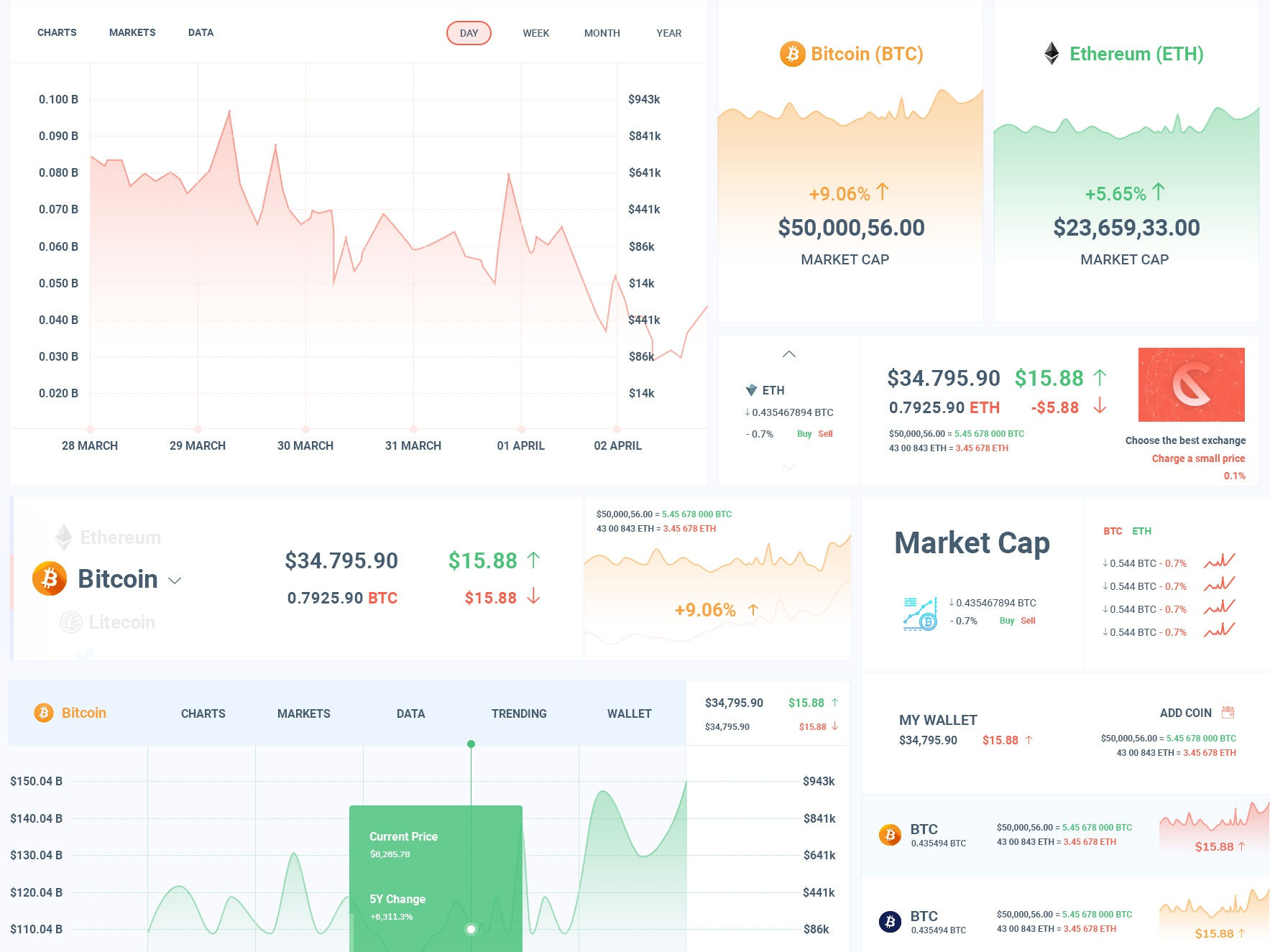 cryptocurrency trading platform in one dashboard