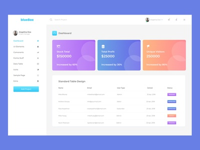 Admin Dashboard Template Free Download XD File ui  ux design xd free dashboard dashboard ui kit dashboard ui admin template dashbaord