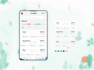 Market Information App