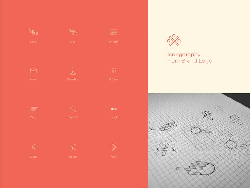 Branding Iconography brand identity iconography icon set icons