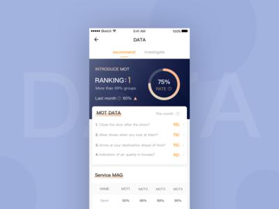 data - rent house