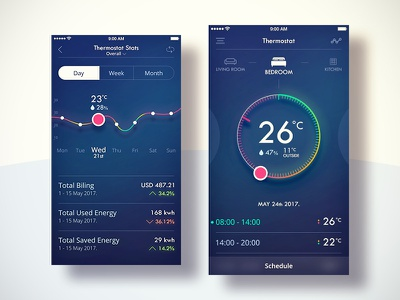 Smart Home Thermostat app design neon clean iphone futuristic product design ui ux visual design thermostat design smart home
