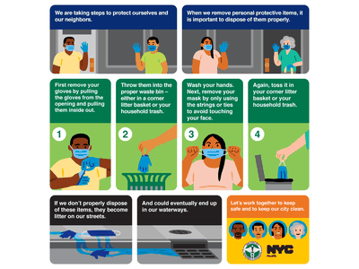Proper PPE Disposal coronavirus health gloves masks infographic digital vector illustration