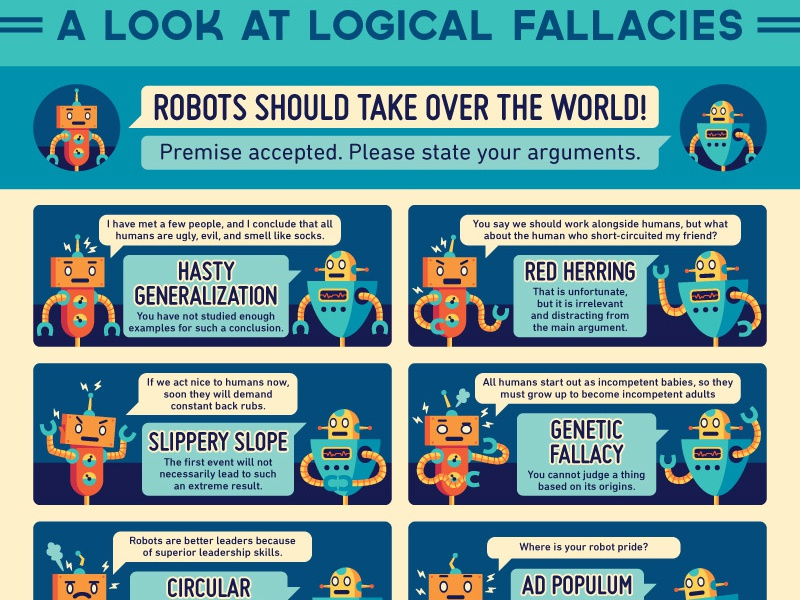 Logical Fallacies education poster debate logic argument robots vector illustration