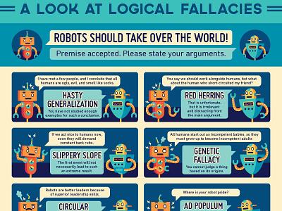 Logical Fallacies education poster debate logic argument robots vector illustration