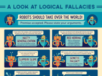 Afe fallacy