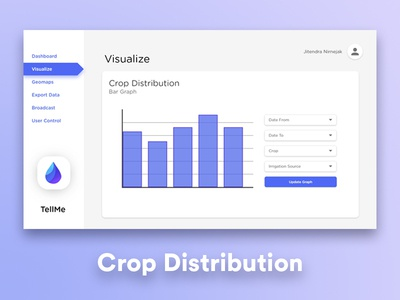 TellMe UI - Visualize : Crop Distribution sih smart india hackathon tellme