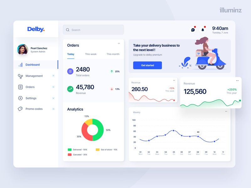 Dashboard design for a delivery service platform statistics status data graphs dashboard admin design white delivery service ecommerce ios illustration concept minimalist ui  ux design admin panel landing interface dashboard ui
