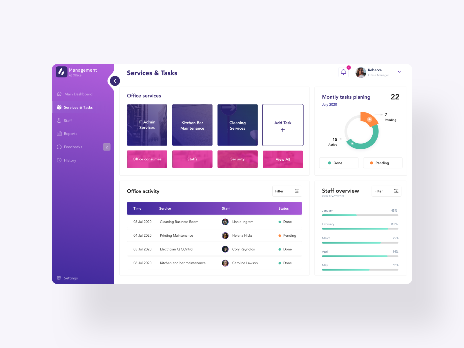 Dashboard Landing Page Ui Ux Design By Svetoslav Vichev On Dribbble