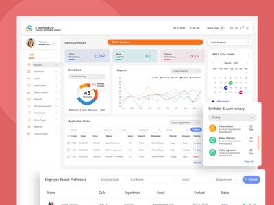 HRM (Human Resource Management) Software Design