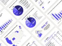 Marijuana Data Visualization