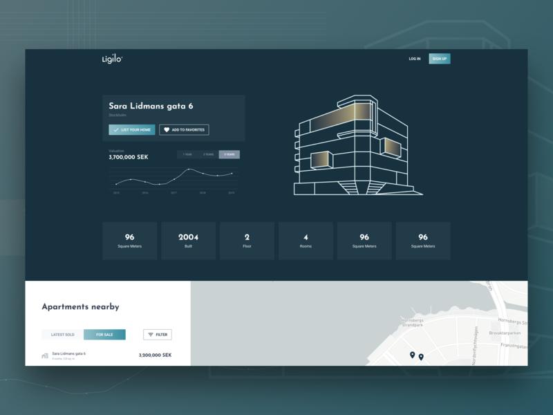 Ligilo project | Made by LaSoft DreamTeam development design agency system ukraine web la soft design lasoft ux ui