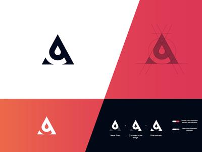 Aqua Logo Project